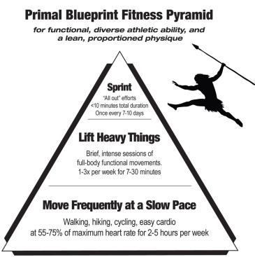 fitness_pyramid_bw