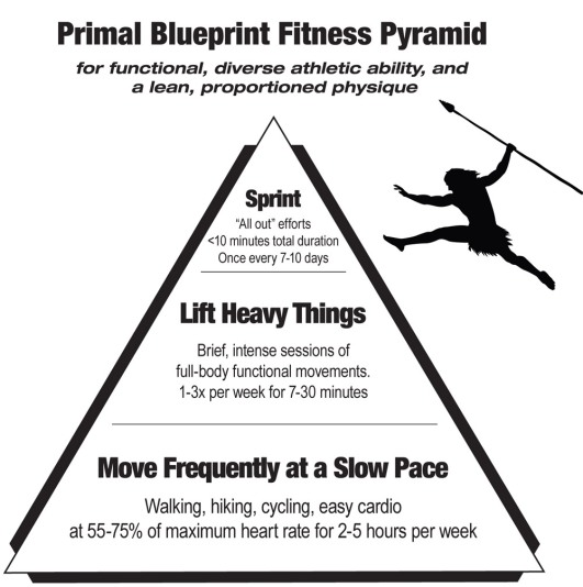 fitness_pyramid_bw
